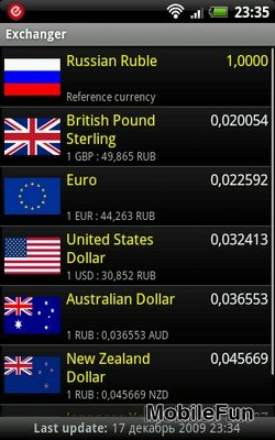 Exchanger (Currency Converter)